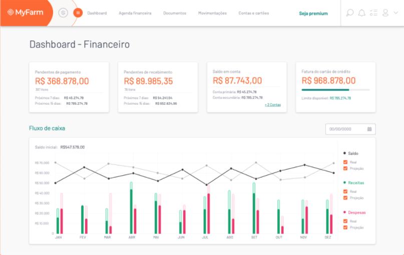 gestão financeira da empresa rural - software de gestão agrícola