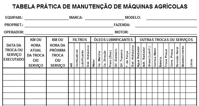 manutenção de máquinas agrícolas - tabela 01