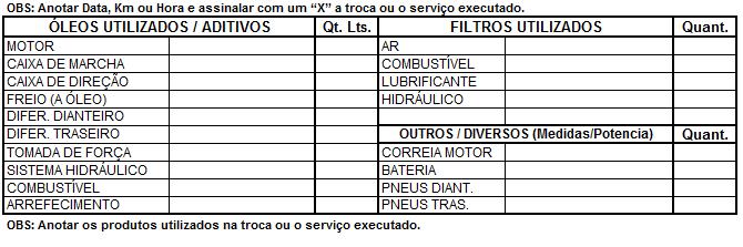 manutenção de máquinas agrícolas - tabela 02